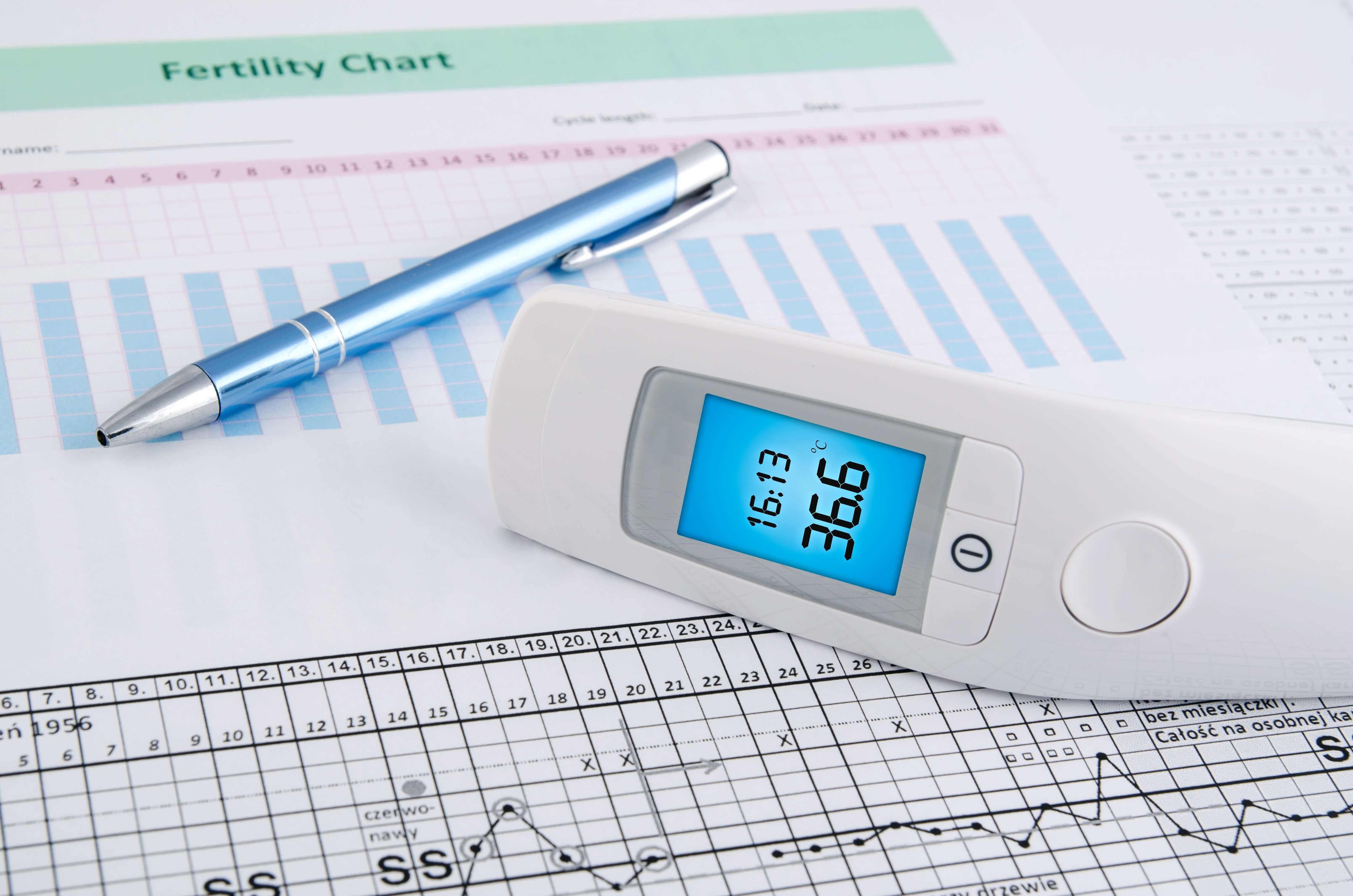 Monitoring Fertility with Basal Body Temperature